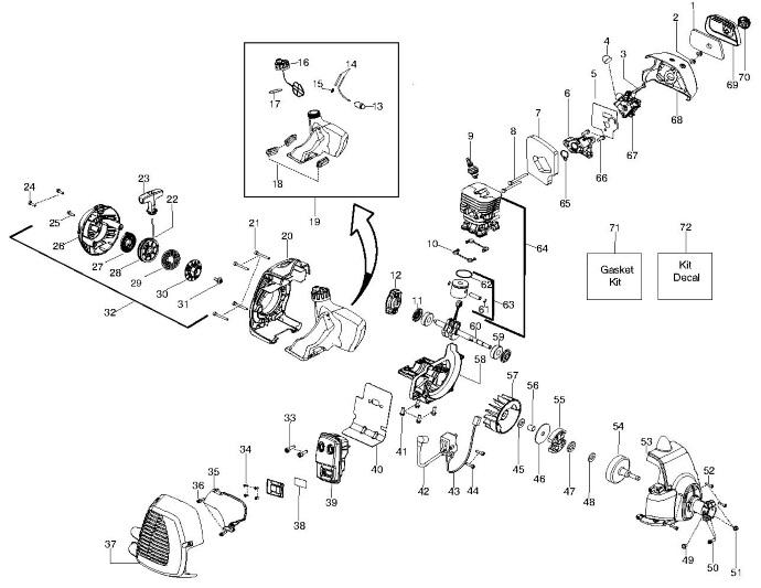 Инструкция для хускварна 128r